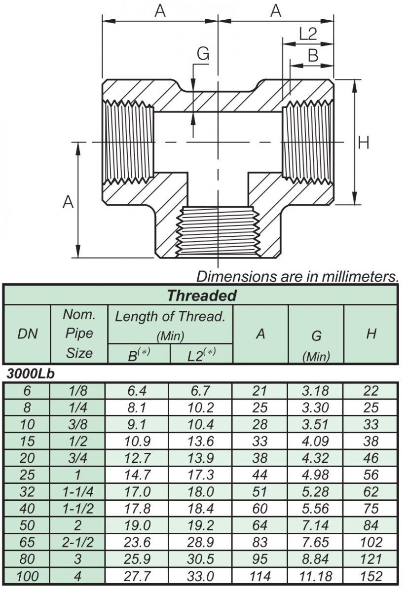 Thông số kĩ thuật TÊ REN (NPT) ÁP LỰC THÉP A105 ASME B16.11